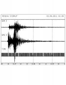 Tremblement de terre dans le Gard