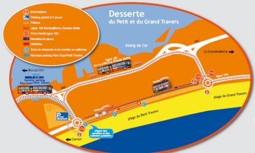 Desserte du Petit et du Grand Traversplan des lignes des plages